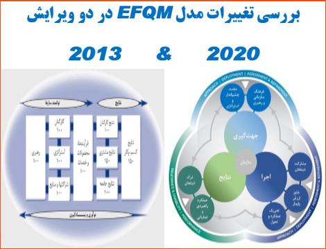 تغييرات كلي مدل EFQM2020 نسبت به ويرايش 2013