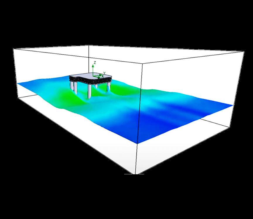مدلسازی سطح آزاد مایع