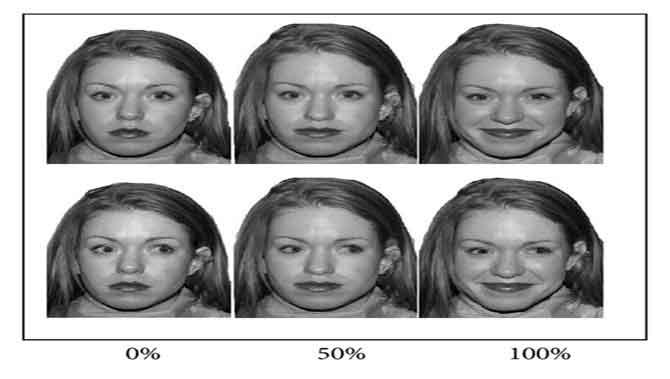 تشخیص حالات هیجانی توسط کودک اُتیستیک