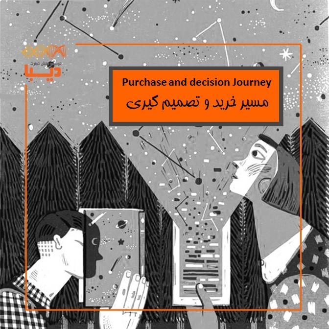 متدولوژی تحقیقات بازار: سفر تصمیم گیری و خرید