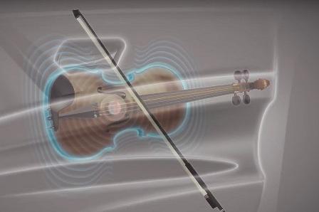 ac2ated sound سیستم صوتی آینده خودروها