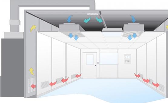 انواع سیستم های تهویه هوا