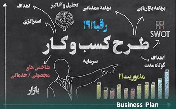 7898-Business-Plan-03.jpg