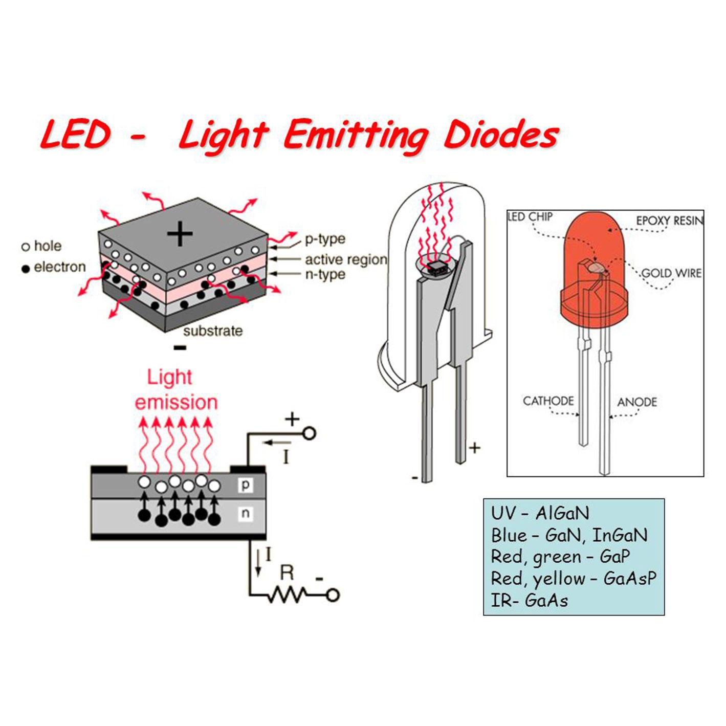 لامپ های SMD . LED