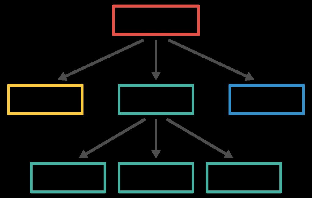 Navigation Structure چیست و چگونه آن را افزایش دهیم؟