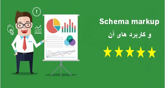 آشنایی با Schema markup و کاربرد های آن