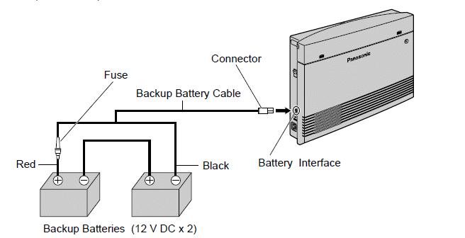 باتری سانترال 824