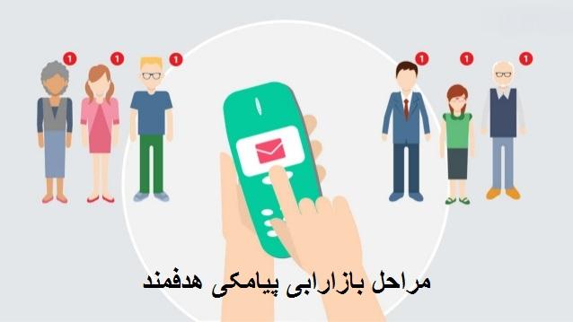 مراحل بازاریابی پیامکی هدفمند