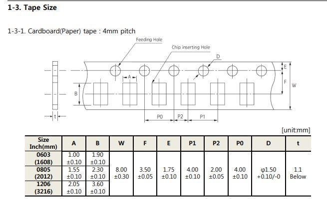 اندازه خازن 0805-180 نانو فاراد