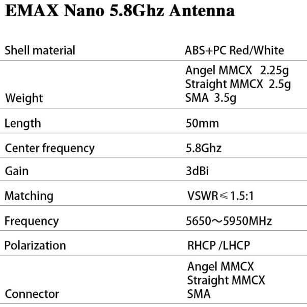 اطلاعات فنی آنتن nano