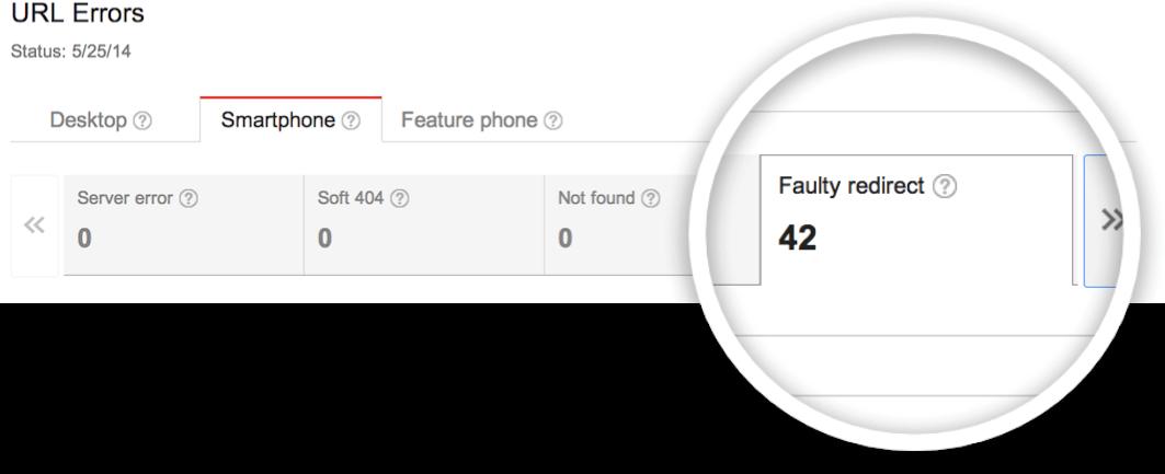 نکاتی برای هدایت گوشیهای هوشمند به صفحه صحیح در سایت