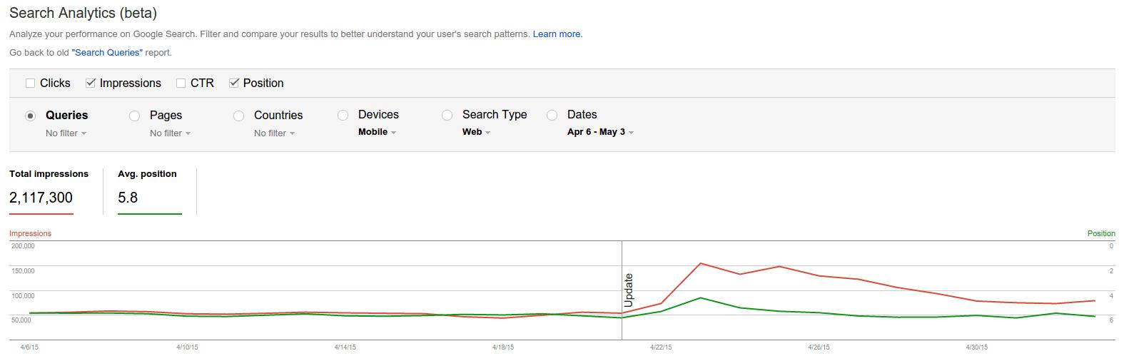 داده های بسیار دقیق تر در گزارش جدید Search Analytics