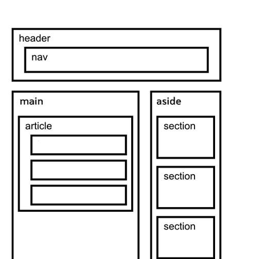 طراحی جدول دار