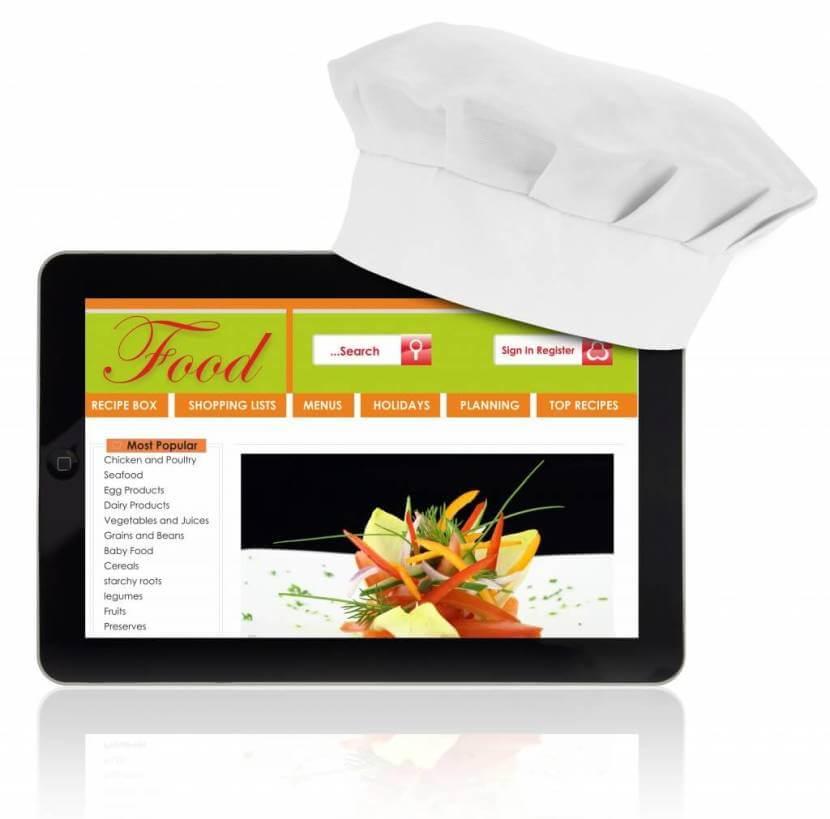 رستوران ها و اهمیت وب سایت در جلب مشتری