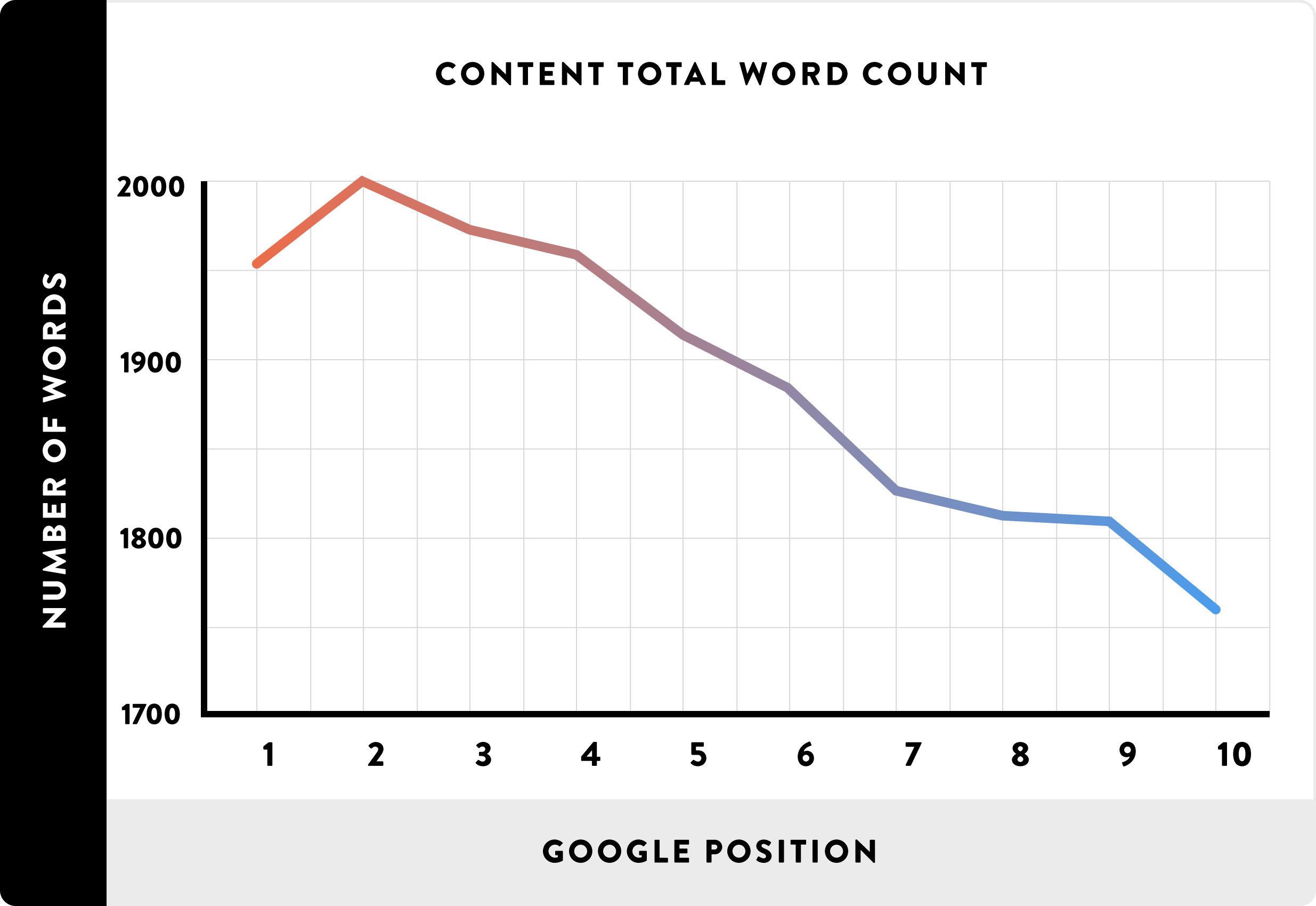 [عکس: Content-Total-Word-Count.png]