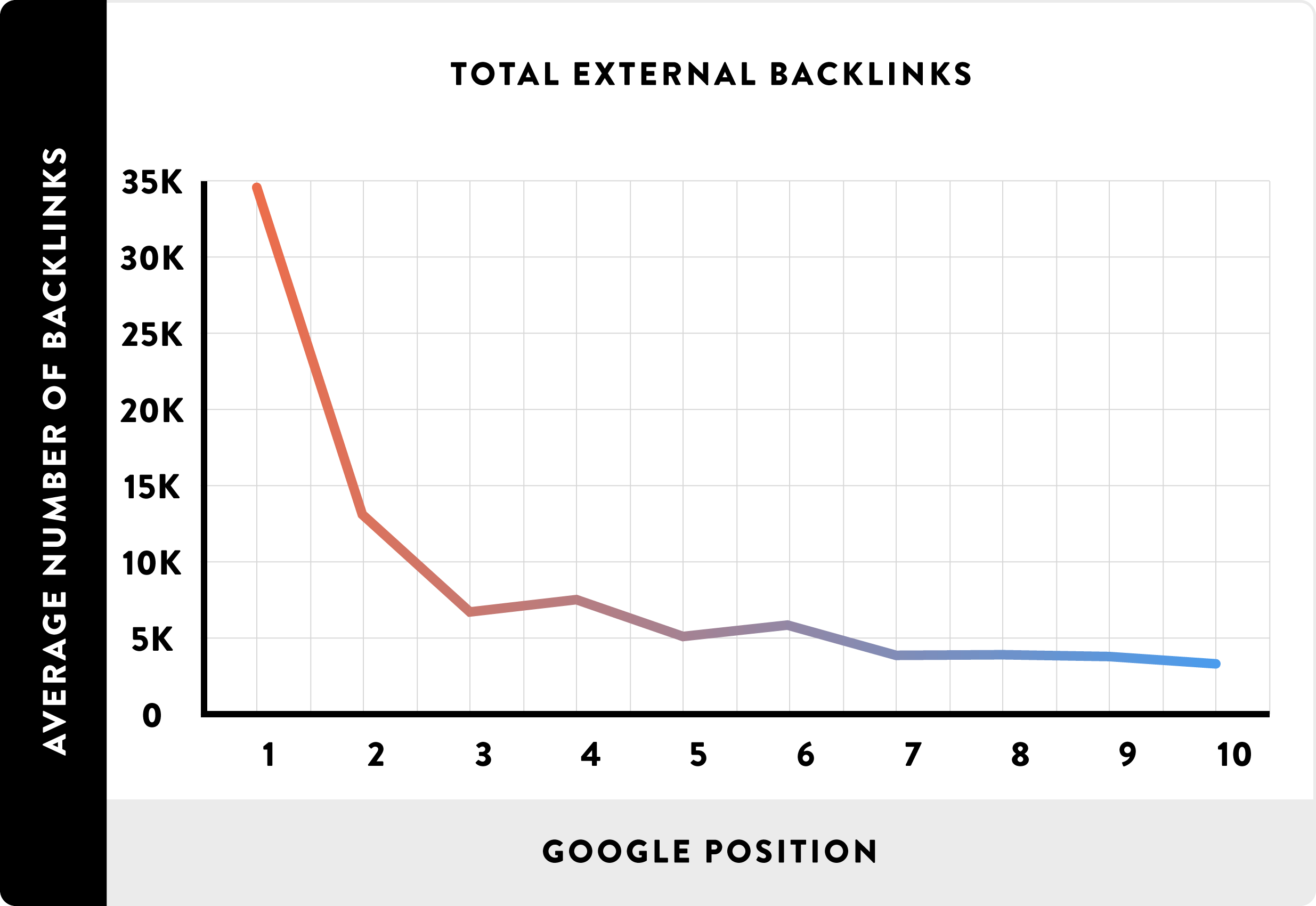 [عکس: Total-External-Backlinks.png]
